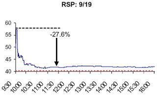 RSP 919