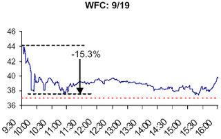WFC 919