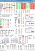 Daily Market Report 04.28.09