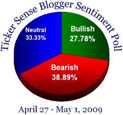 Blogger sentiment 042709