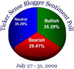 Blogger sentiment 072409