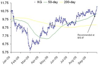 KG stock of the week
