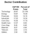Sector Contribution