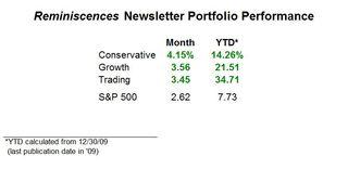 Newsletter portfolio performance 20101112