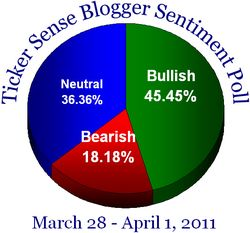 Blogger sentiment 032811