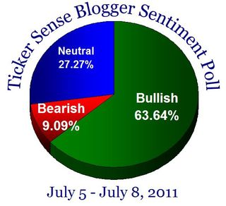 Bloggersentiment20110705