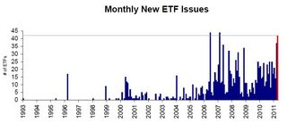 Monthly New ETF Issues 20110430