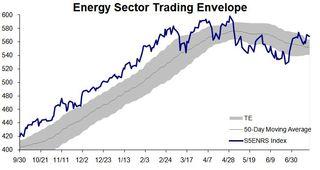 Energy Sector TE 20110718