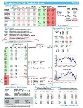Pre-Market Report 20110727