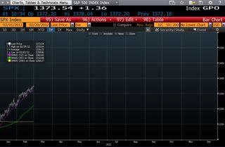 S&P 500 - 2012