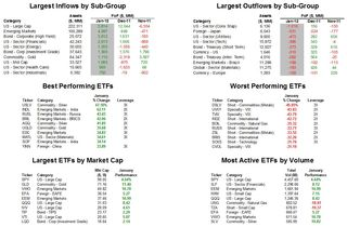 ETFs Page Two 20120131