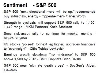 Sentiment summary 20120716
