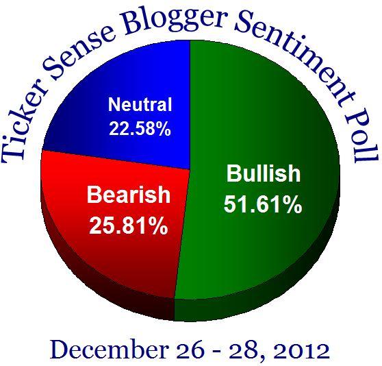 Sentiment20121226