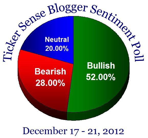 Sentiment20121217