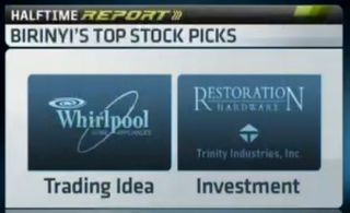CNBC picks 20140522