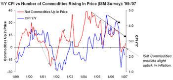 Commodities_survey_2