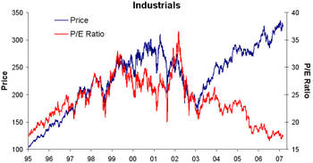 Industrialspe