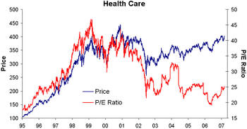 Healthcare_pe