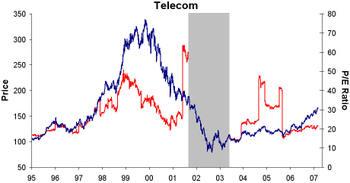Telecompe