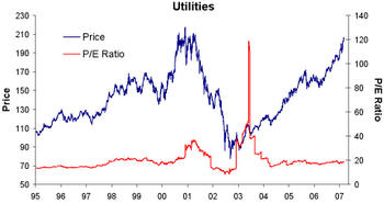 Utilitiespe