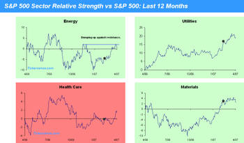 Sector_relative_strength_1_2