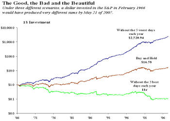 Good_bad_beaut_chart_2