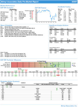 Superb Daily_premarket_report