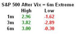Vix_extreme_7