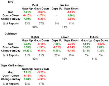 Aapl_earnings