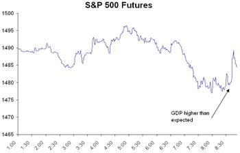 Sp_futures