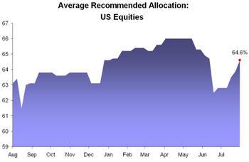 Asset_allocation