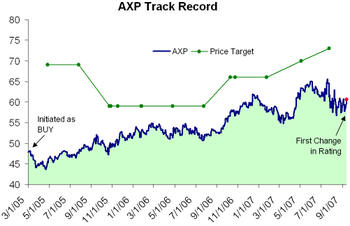 Axp_track