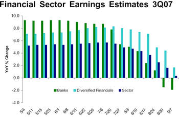 Financial_earnings