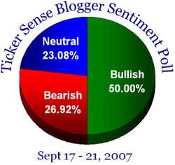 Blogger_sentiment_91707