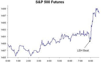 91807_futures