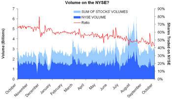 Nyse_volume1