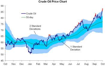 Crude_price_charty
