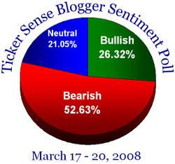Blogger_sentiment_031708