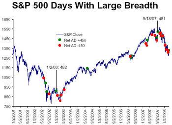 Market_breadth