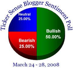 Blogger_sentiment_032408