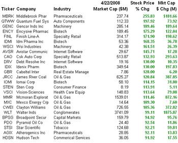 Best_stocks