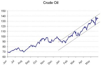 Crude_oil_061608