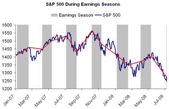 Earnings_season_2