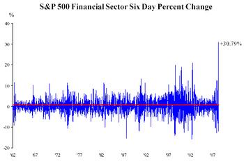 Financials_6_days