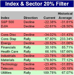 Index_filter