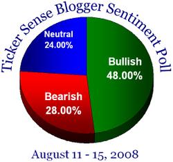 Blogger_sentiment_081108
