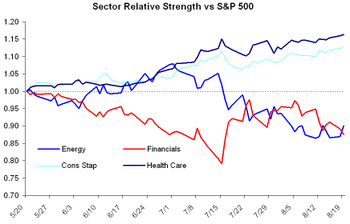 Sector_relative_strength_4