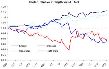 Sector_relative_strength_4