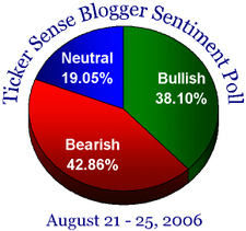 Bloggersentiment82106_2