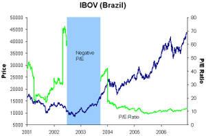 Brazilpe